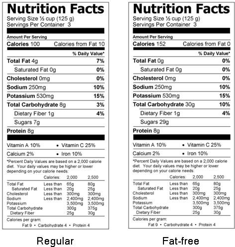 oct-16-nutritionpedia-reg-and-fat-free-nutr-panels