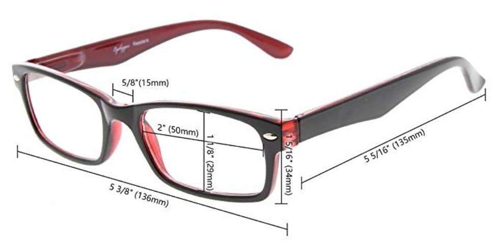 2. measurements
